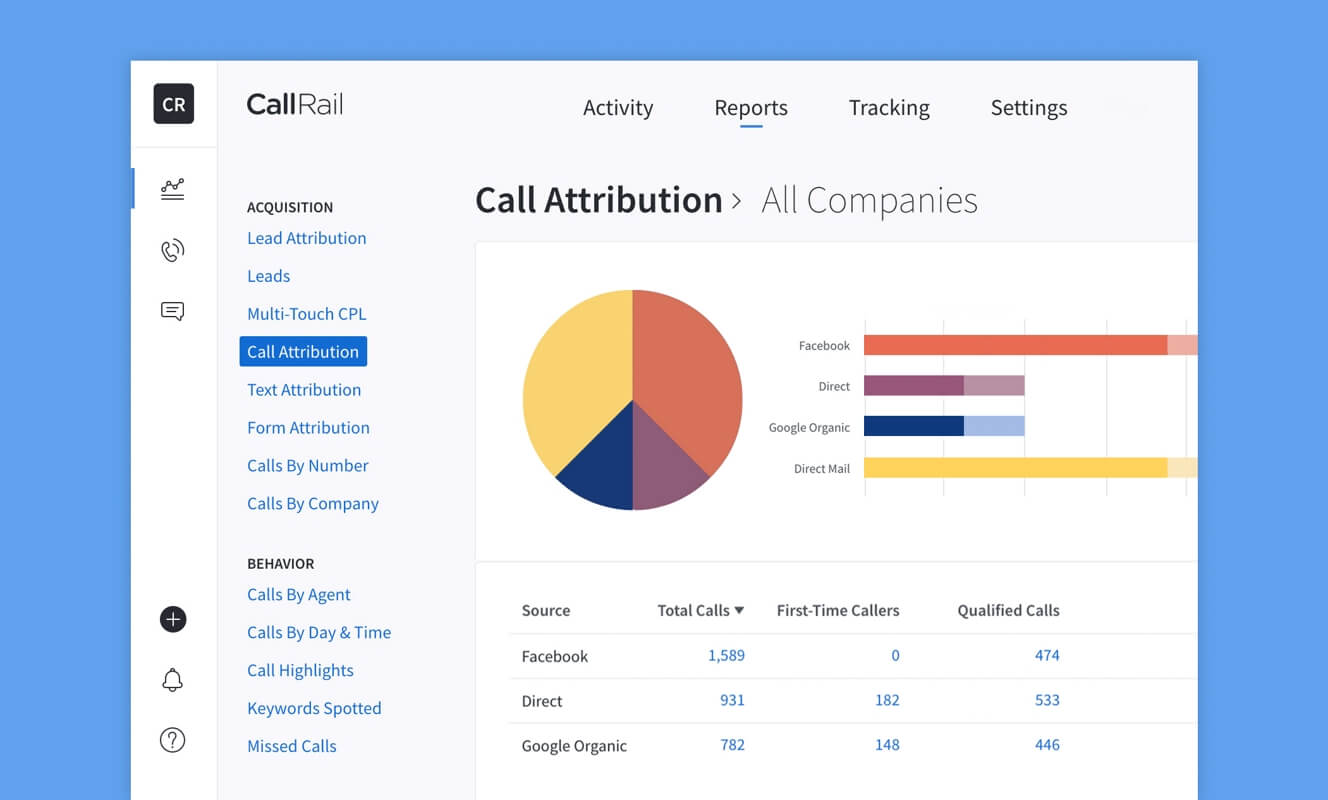 ringcentral alternatives - callrail